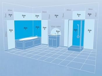 Led badkamerverlichting for Badkamerverlichting led