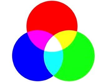 LED kleuren